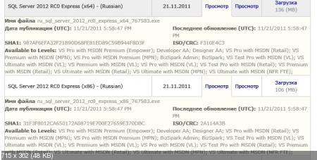 Microsoft SQL Server 2012 RC0 Русский Оригинальные образы MSDN