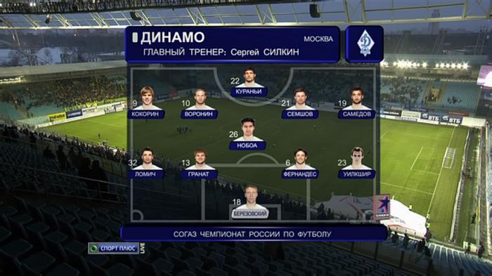Чемпионат России 2011-2012 / 33-й тур / Динамо - Анжи / НТВ+